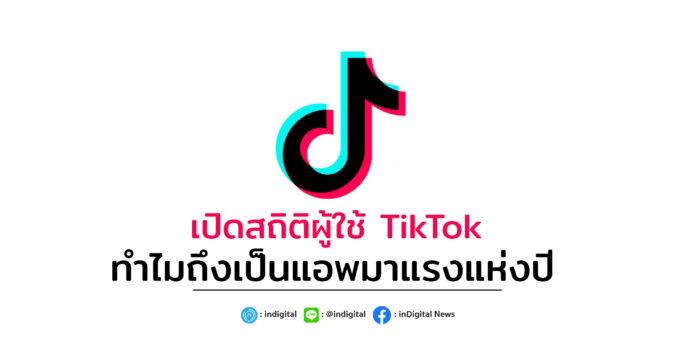 เปิดสถิติผู้ใช้ TikTok ทำไมถึงเป็นแอพมาแรงแห่งปี